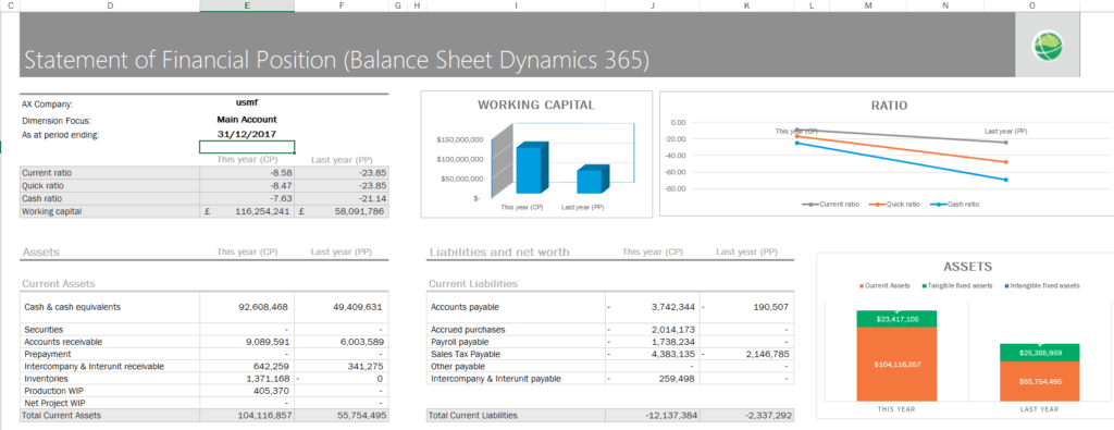 Dynamics 365 Financial Statement